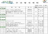 울진군 주간행사계획[2019. 9. 23 ~ 9. 29]
