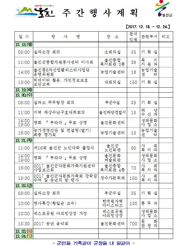 울진군 주간 행사 계획(2017.12.18.JPG